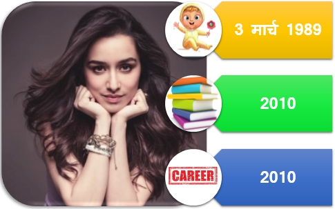 shraddha kapoor hindi biography