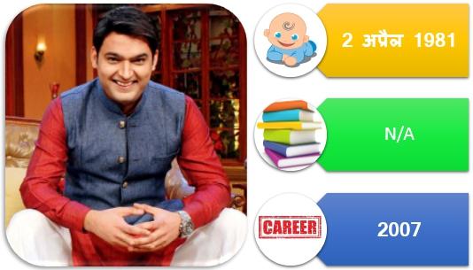 kapil sharma hindi biography