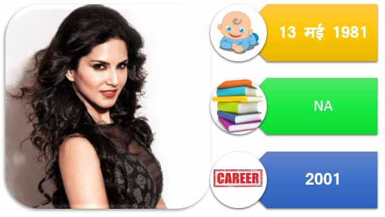 sunny leone biography hindi