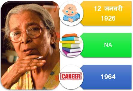 Mahsweta Devi
